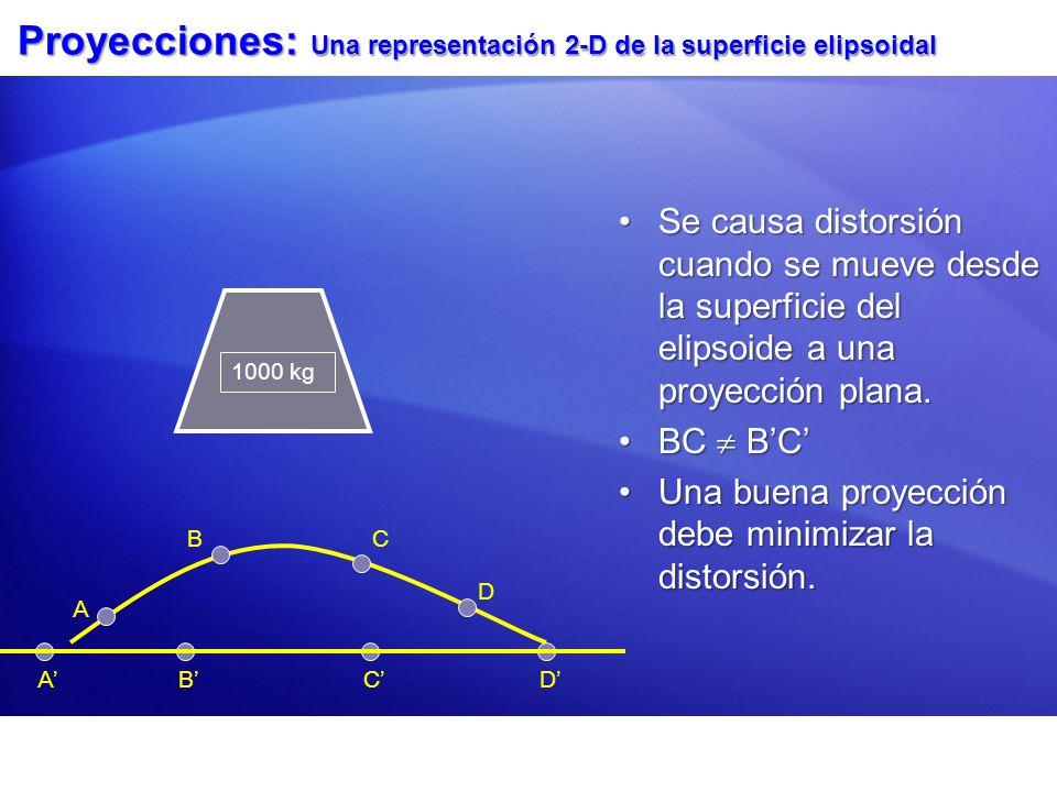 Proyecciones: Una representación 2-D de la superficie elipsoidal