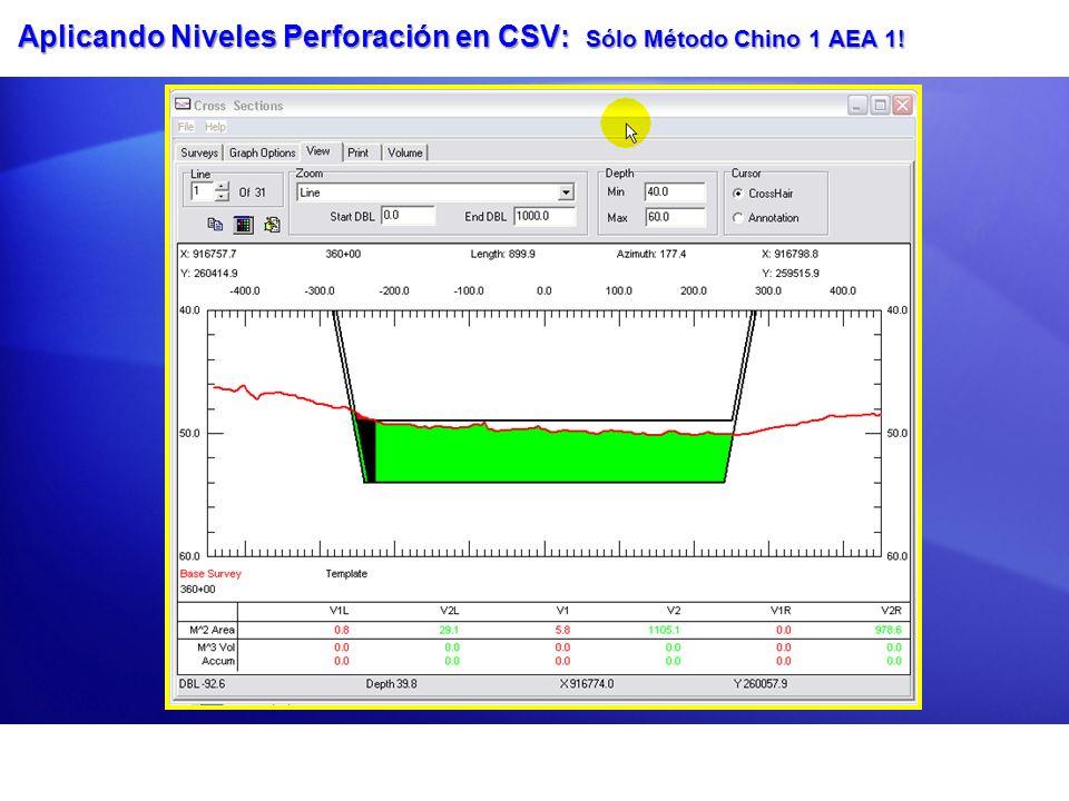 Aplicando Niveles Perforación en CSV: Sólo Método Chino 1 AEA 1!