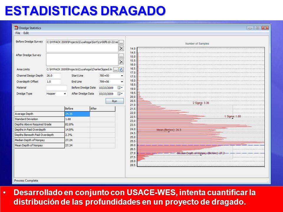 ESTADISTICAS DRAGADODesarrollado en conjunto con USACE-WES, intenta cuantificar la distribución de las profundidades en un proyecto de dragado.