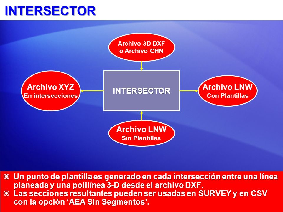 INTERSECTOR Archivo XYZ INTERSECTOR Archivo LNW Archivo LNW