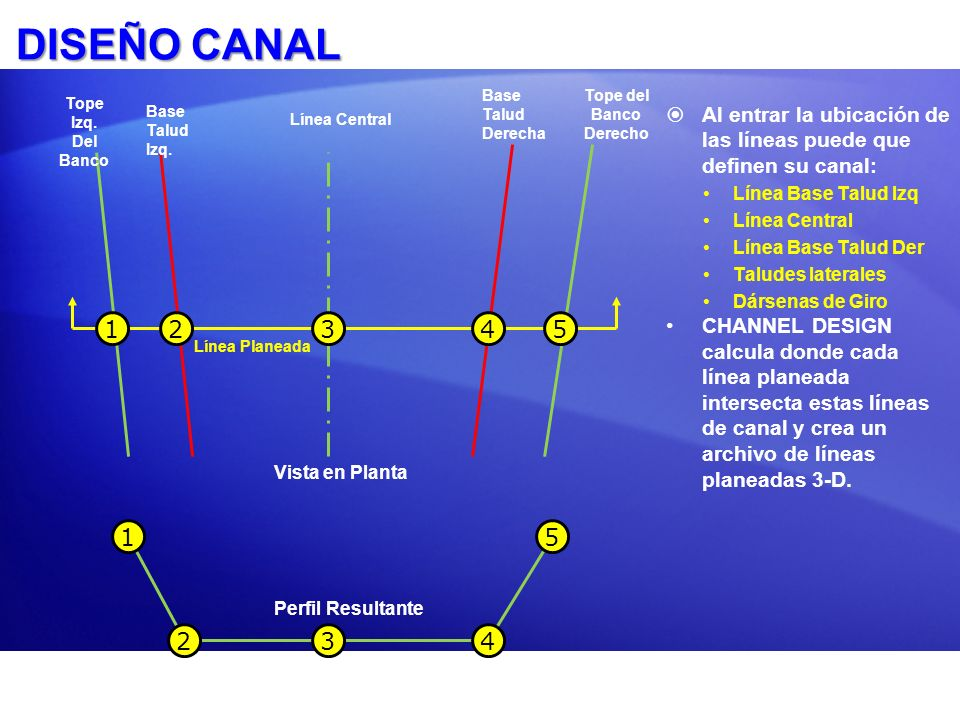 DISEÑO CANALBase Talud Derecha. Tope del Banco Derecho. Tope Izq. Del Banco. Base Talud Izq.