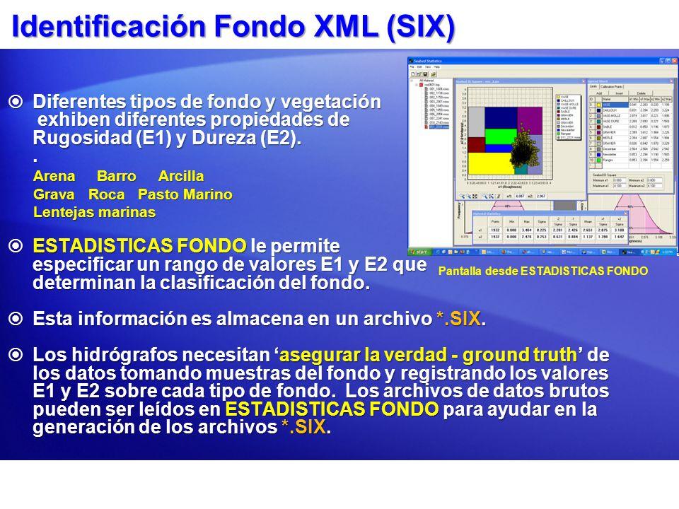 Identificación Fondo XML (SIX)