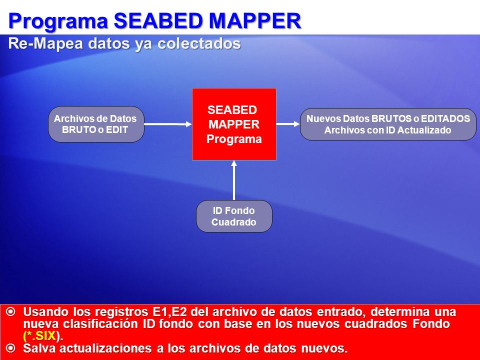 Programa SEABED MAPPER Re-Mapea datos ya colectados