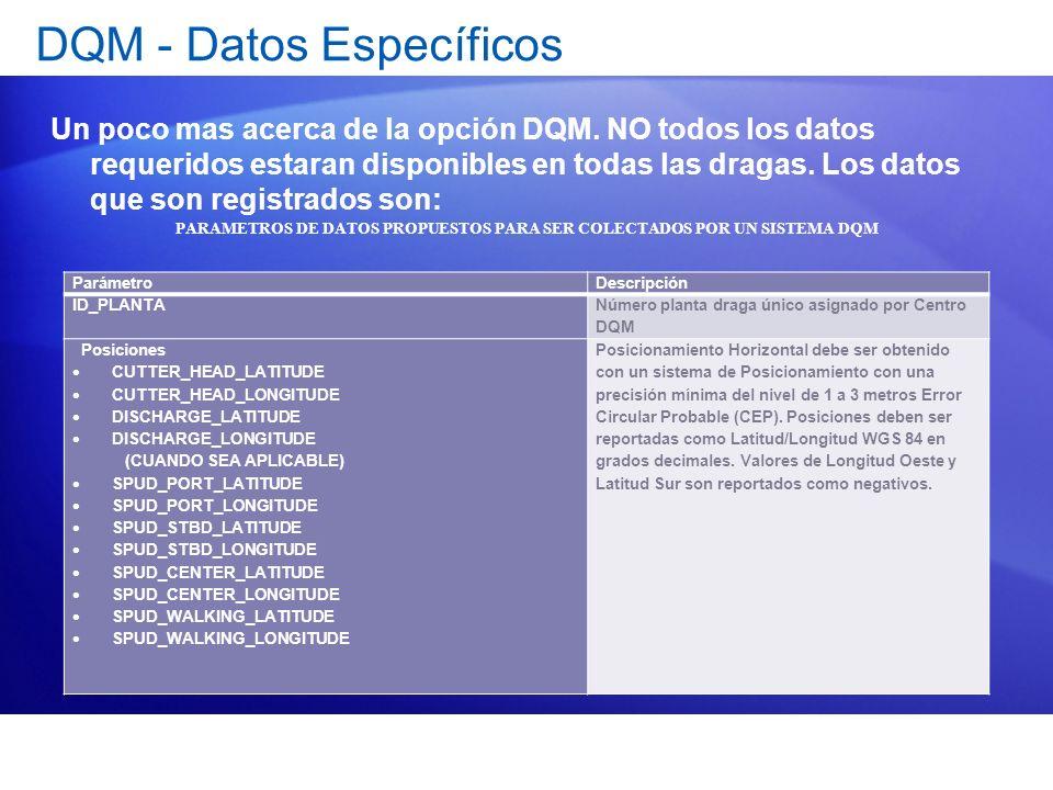 DQM - Datos Específicos