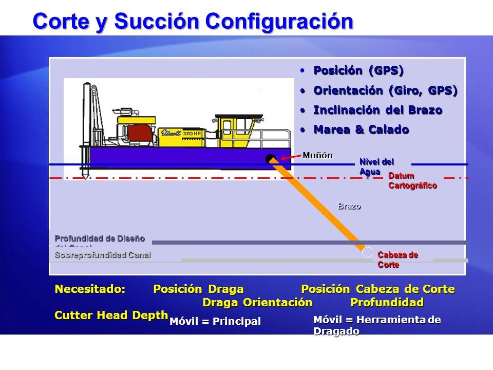 Corte y Succión Configuración