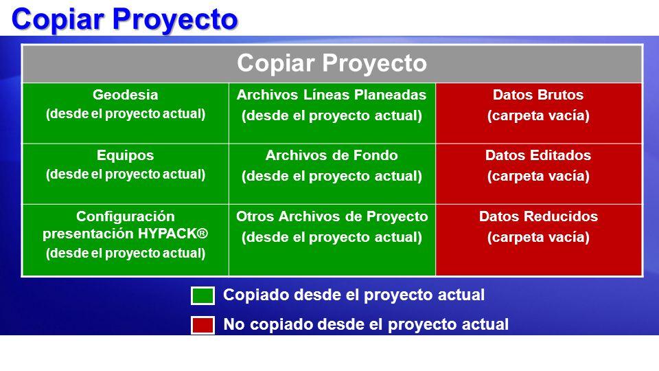 Copiar Proyecto Copiar Proyecto Copiado desde el proyecto actual