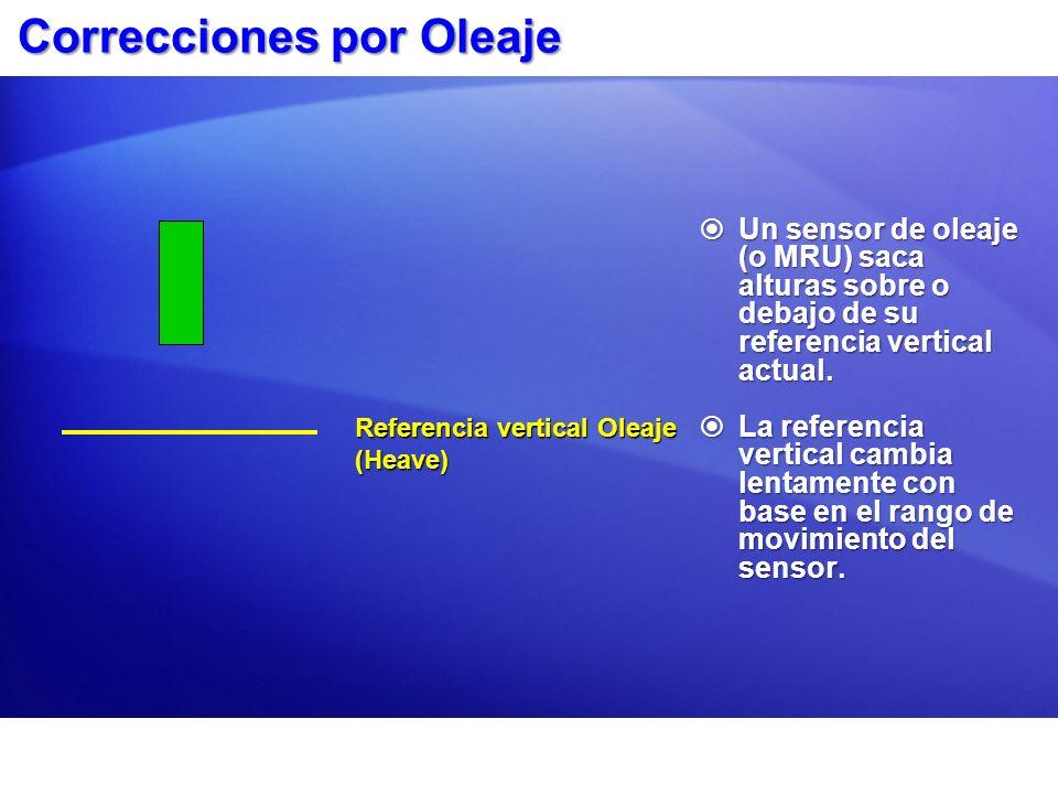 Correcciones por Oleaje
