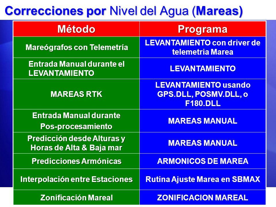 Correcciones por Nivel del Agua (Mareas)