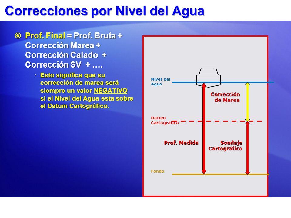 Correcciones por Nivel del Agua