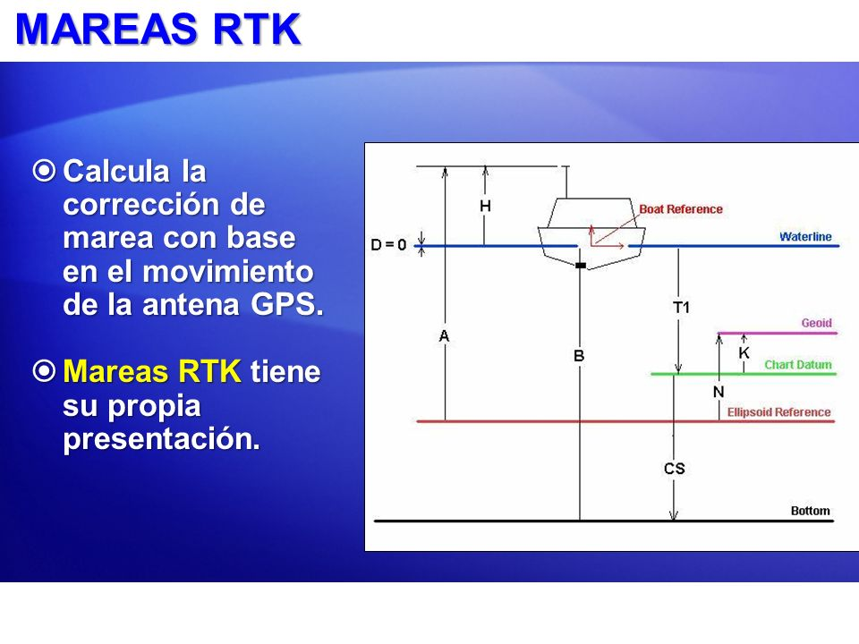 MAREAS RTK Calcula la corrección de marea con base en el movimiento de la antena GPS.