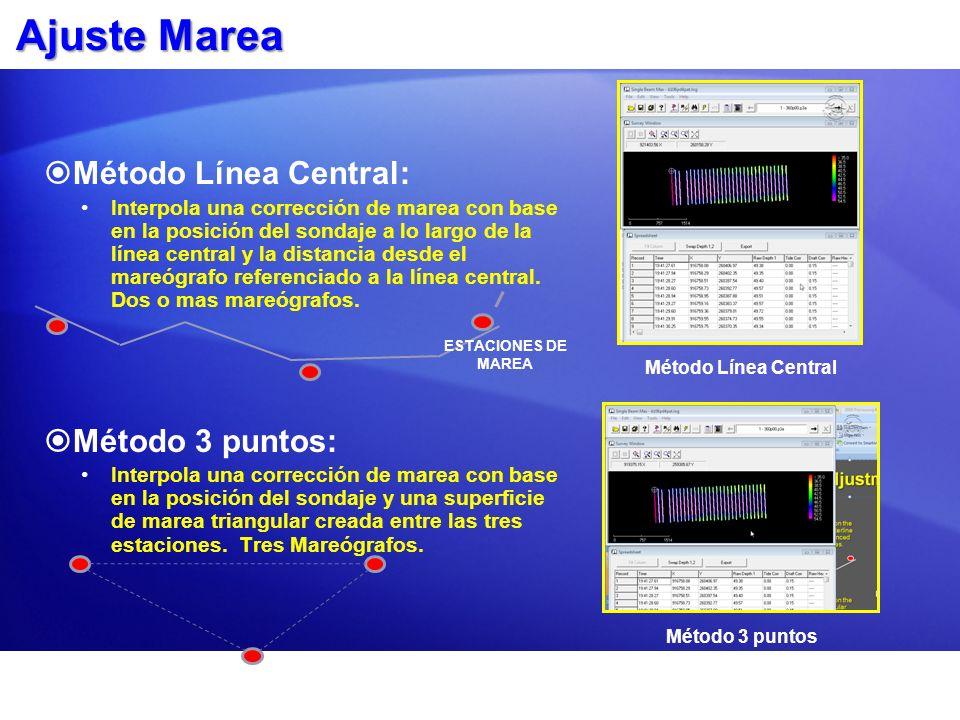 Ajuste Marea Método Línea Central: Método 3 puntos: