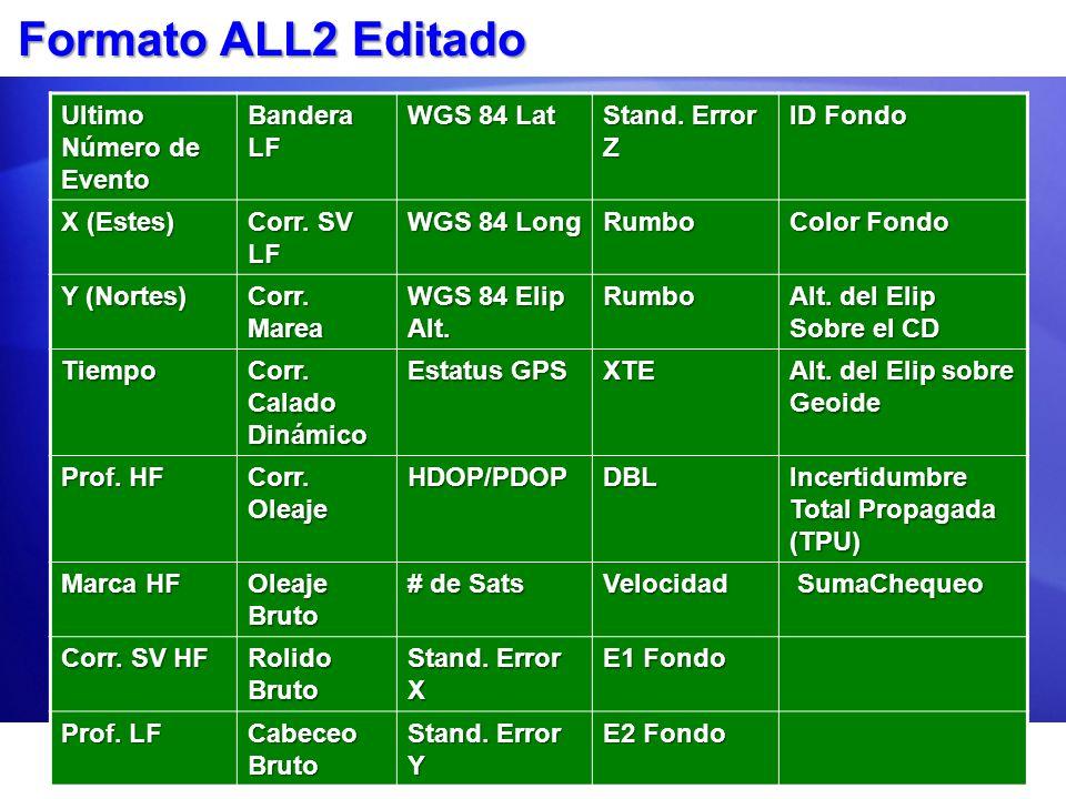 Formato ALL2 Editado Ultimo Número de Evento Bandera LF WGS 84 Lat