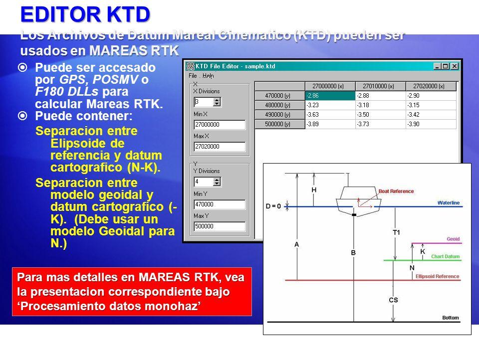 EDITOR KTD Los Archivos de Datum Mareal Cinematico (KTD) pueden ser usados en MAREAS RTK