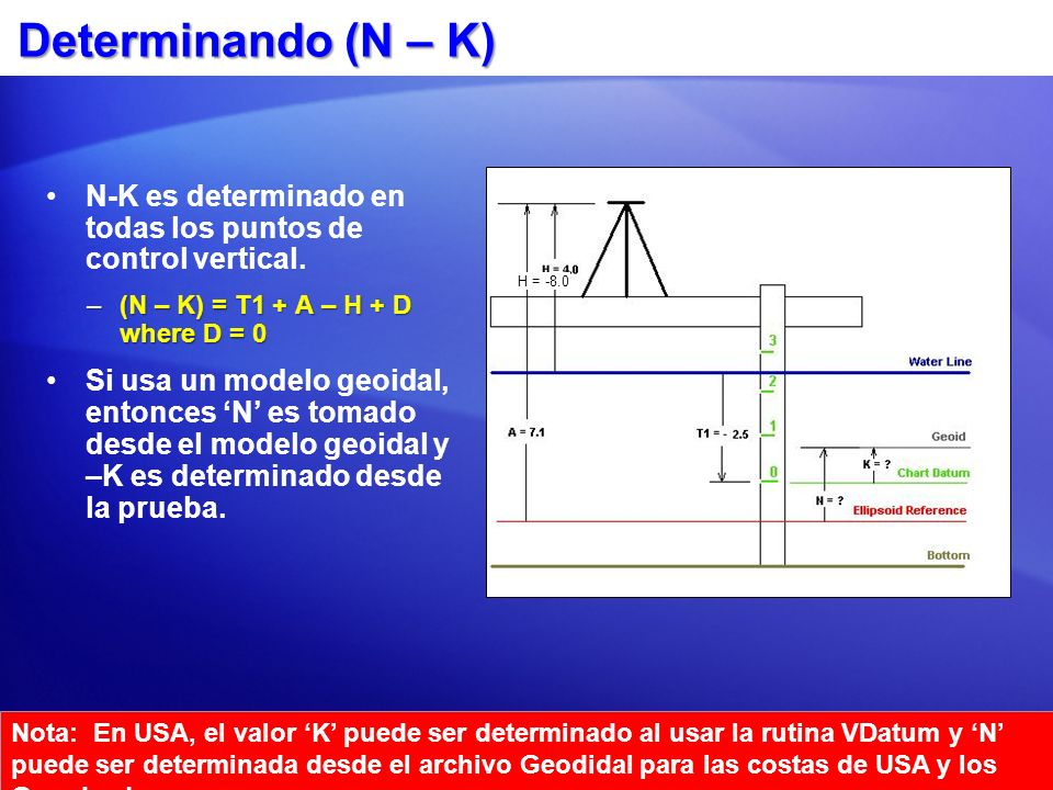Determinando (N – K) N-K es determinado en todas los puntos de control vertical. (N – K) = T1 + A – H + D where D = 0.