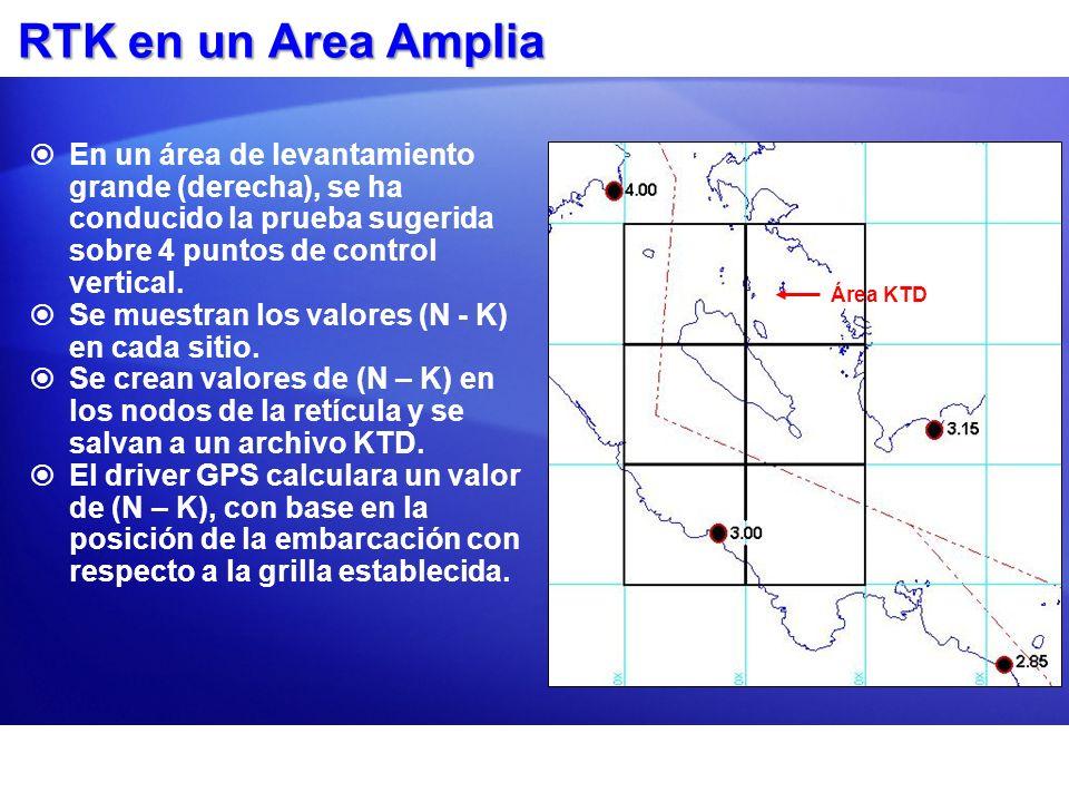 RTK en un Area Amplia En un área de levantamiento grande (derecha), se ha conducido la prueba sugerida sobre 4 puntos de control vertical.