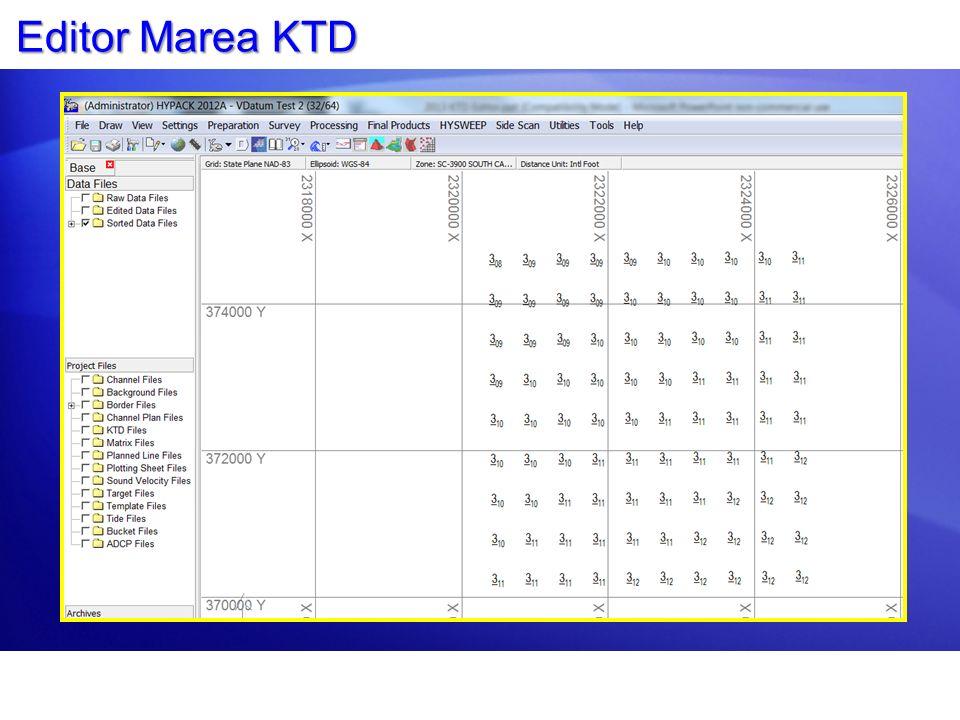 Editor Marea KTD