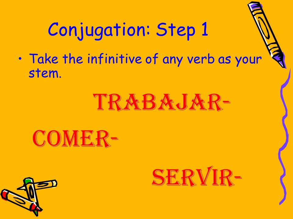 Trabajar- Comer- Servir- Conjugation: Step 1