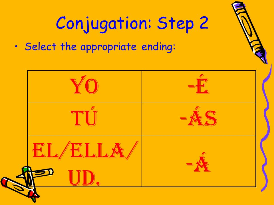 Yo -é Tú -ás El/Ella/Ud. -á Conjugation: Step 2