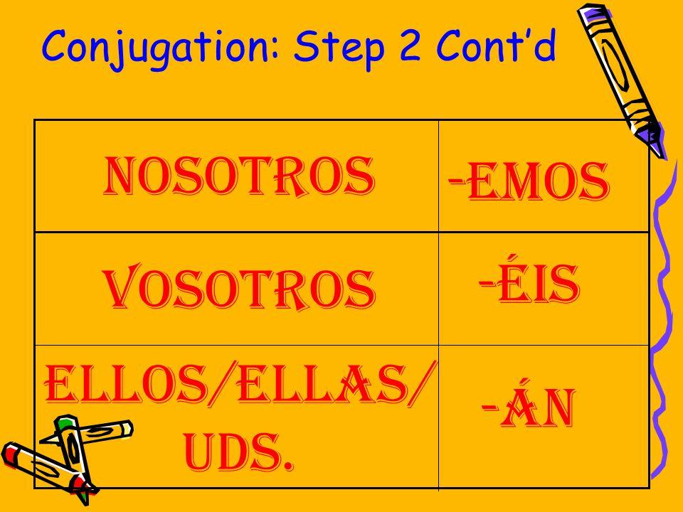 Conjugation: Step 2 Cont'd