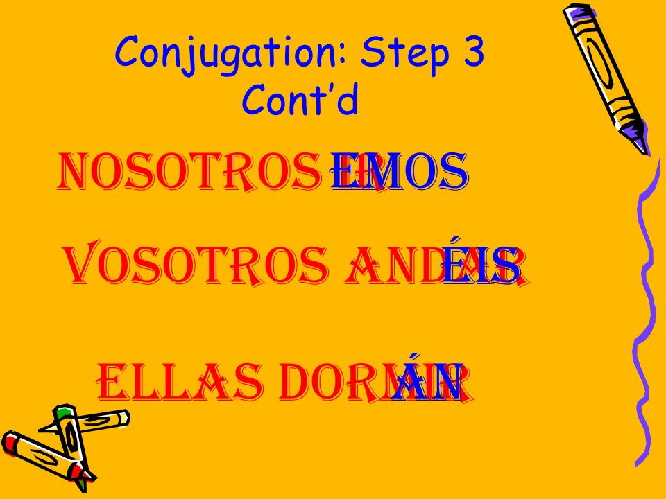 Conjugation: Step 3 Cont'd