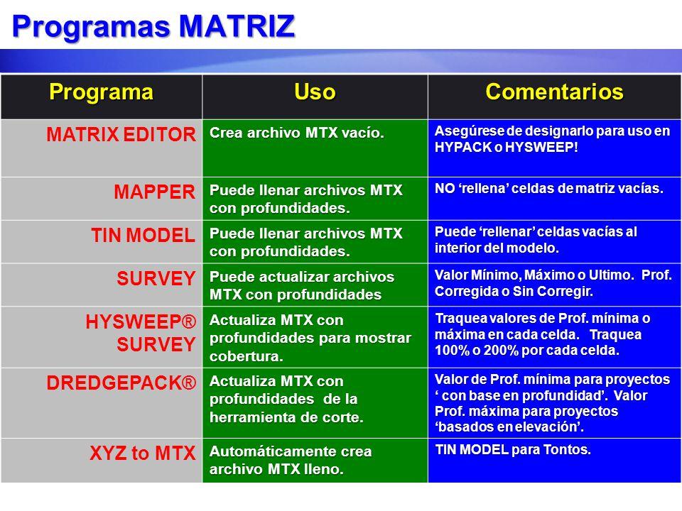 Programas MATRIZ Programa Uso Comentarios MATRIX EDITOR MAPPER