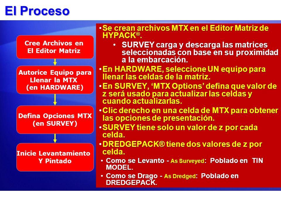 El Proceso Se crean archivos MTX en el Editor Matriz de HYPACK®.