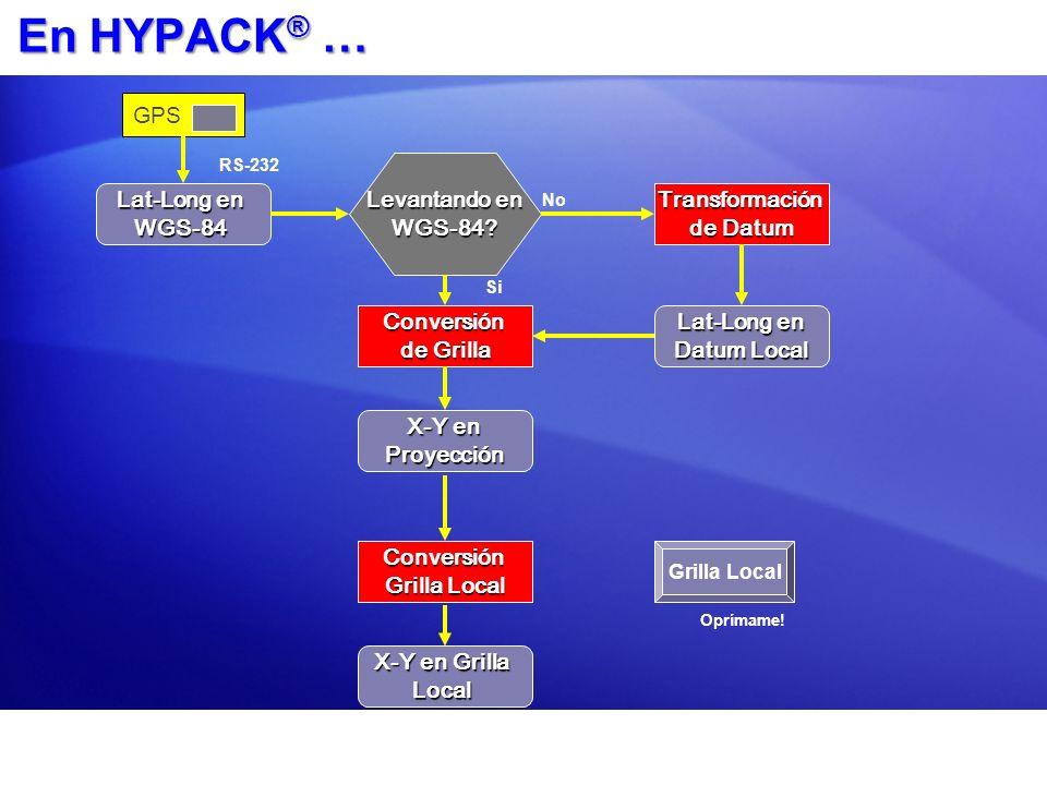 En HYPACK® … GPS Levantando en WGS-84 Lat-Long en WGS-84