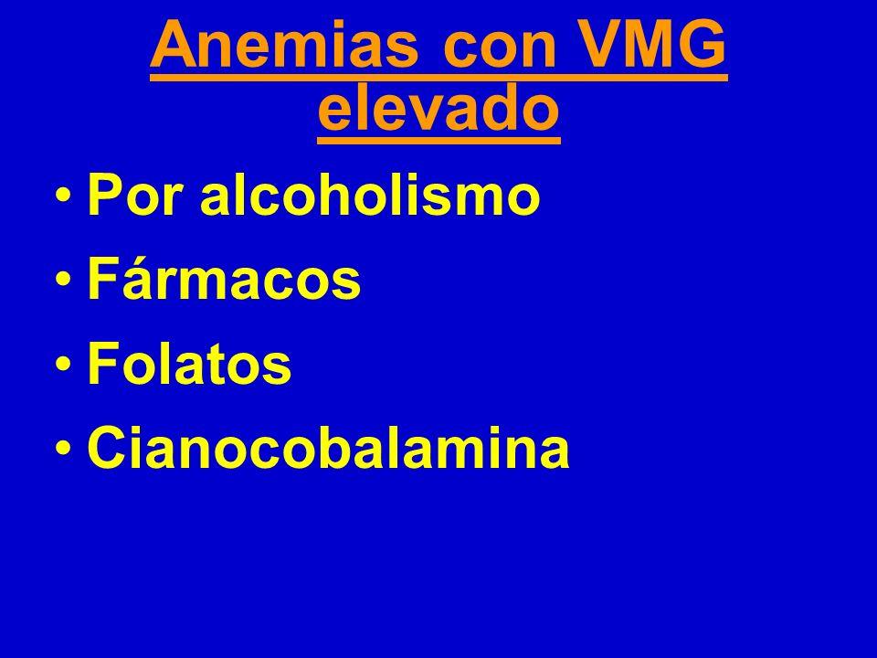 Anemias con VMG elevado