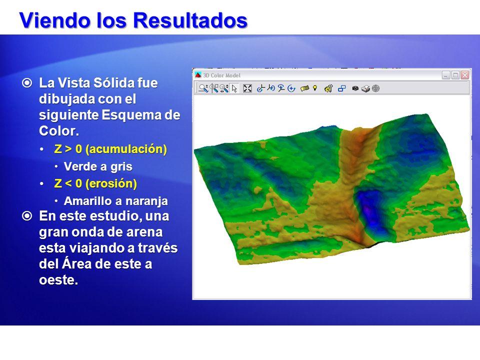 Viendo los Resultados La Vista Sólida fue dibujada con el siguiente Esquema de Color. Z > 0 (acumulación)