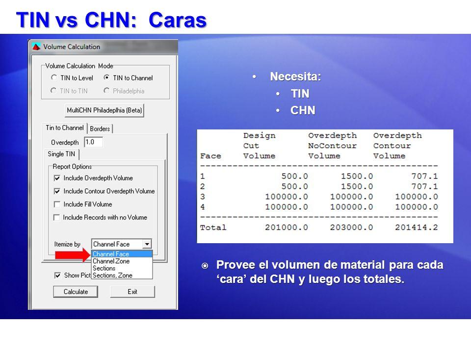 TIN vs CHN: Caras Necesita: TIN CHN