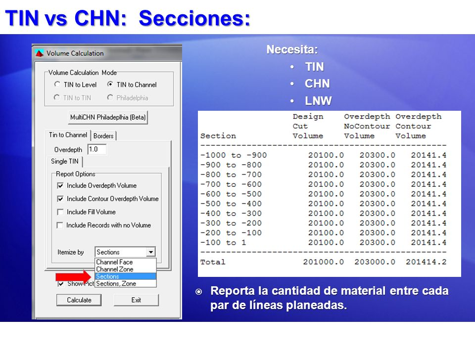 TIN vs CHN: Secciones: Necesita: TIN CHN LNW