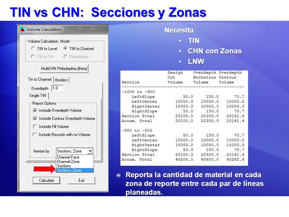 TIN vs CHN: Secciones y Zonas