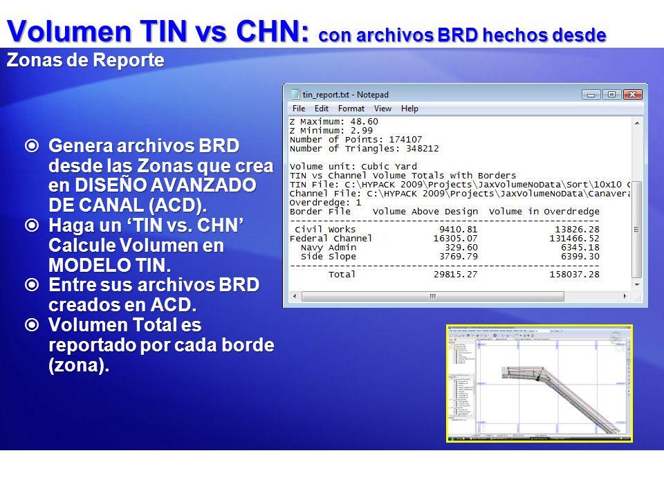 Volumen TIN vs CHN: con archivos BRD hechos desde Zonas de Reporte