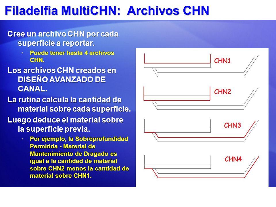 Filadelfia MultiCHN: Archivos CHN