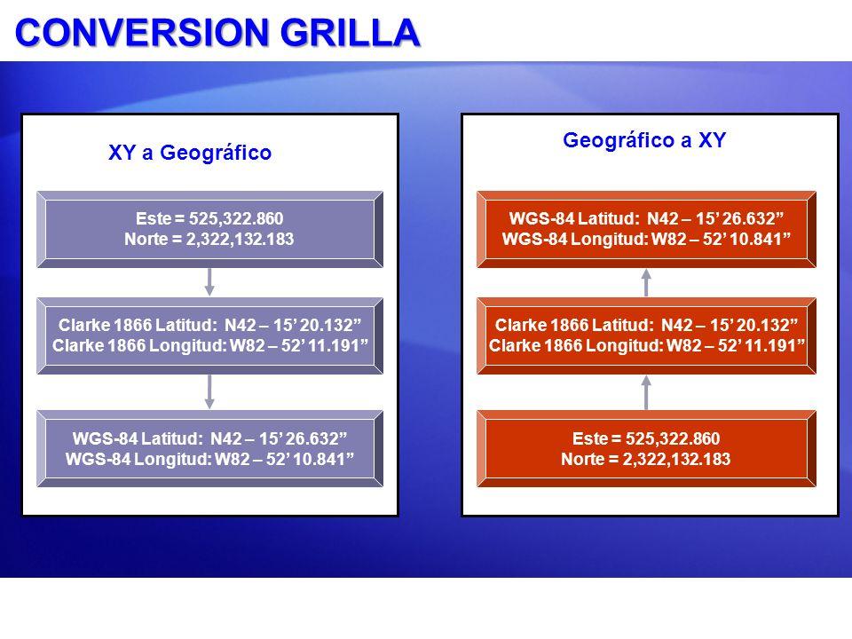CONVERSION GRILLA Geográfico a XY XY a Geográfico Este = 525,322.860