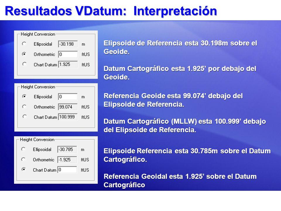 Resultados VDatum: Interpretación