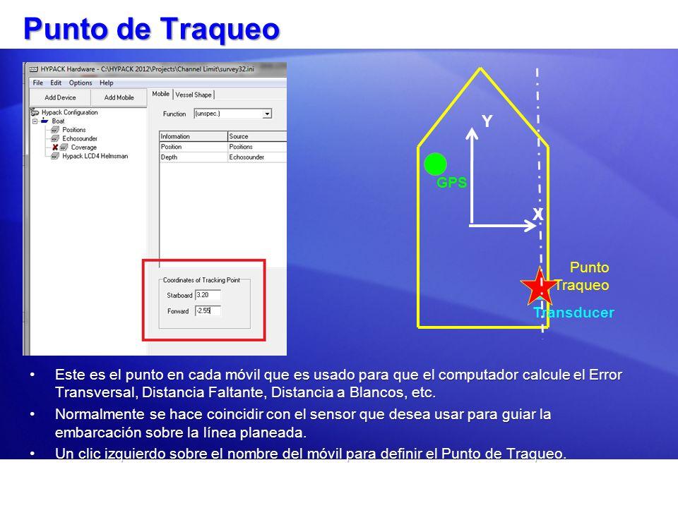 Punto de Traqueo Y X GPS Punto Traqueo Transducer