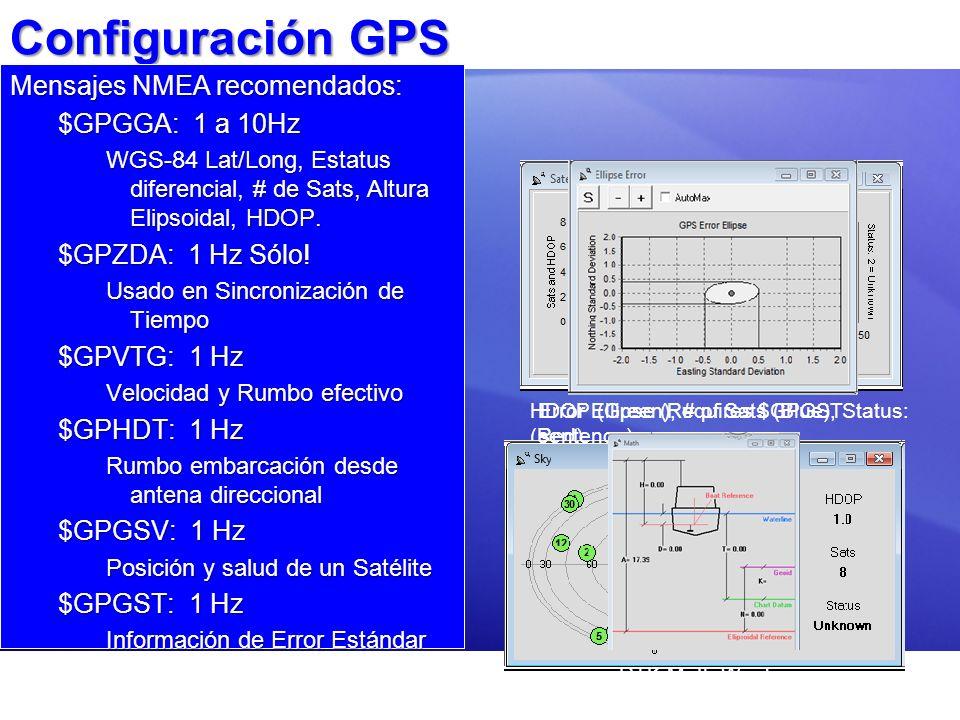 Configuración GPS Mensajes NMEA recomendados: $GPGGA: 1 a 10Hz