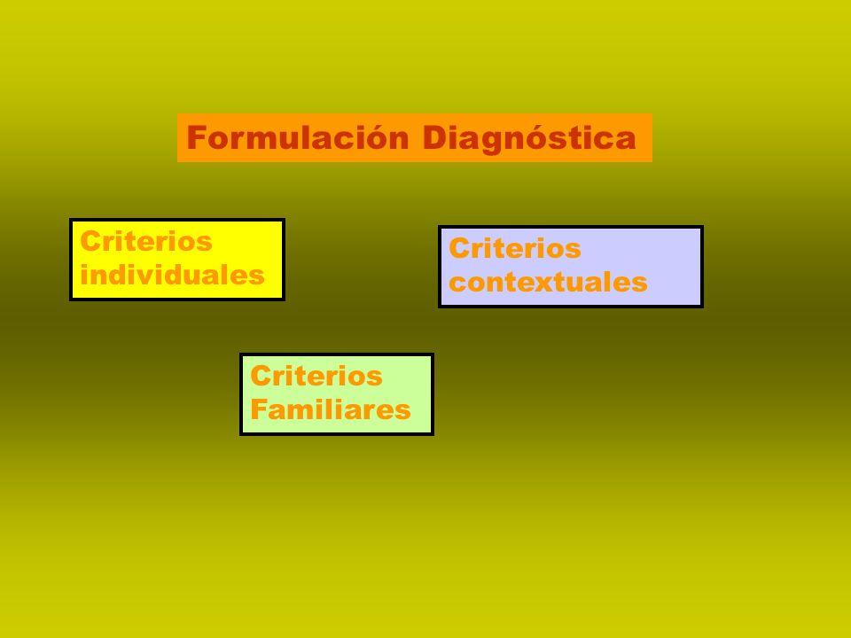 Formulación Diagnóstica