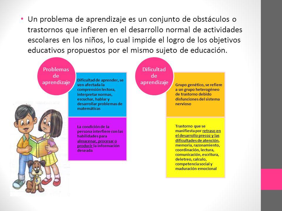 Un problema de aprendizaje es un conjunto de obstáculos o trastornos que infieren en el desarrollo normal de actividades escolares en los niños, lo cual impide el logro de los objetivos educativos propuestos por el mismo sujeto de educación.