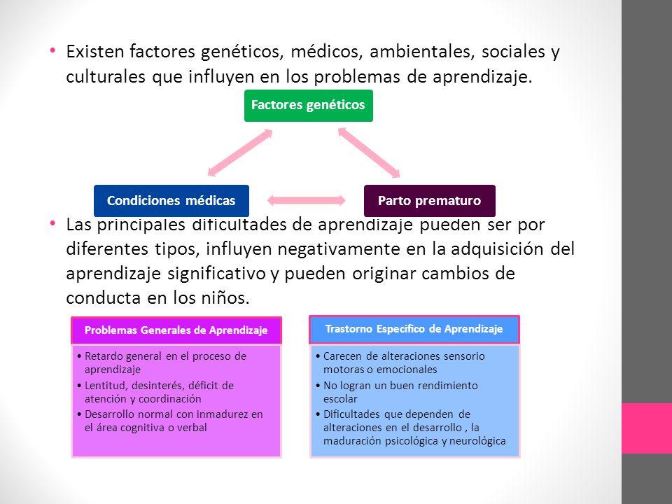 Problemas Generales de Aprendizaje Trastorno Especifico de Aprendizaje