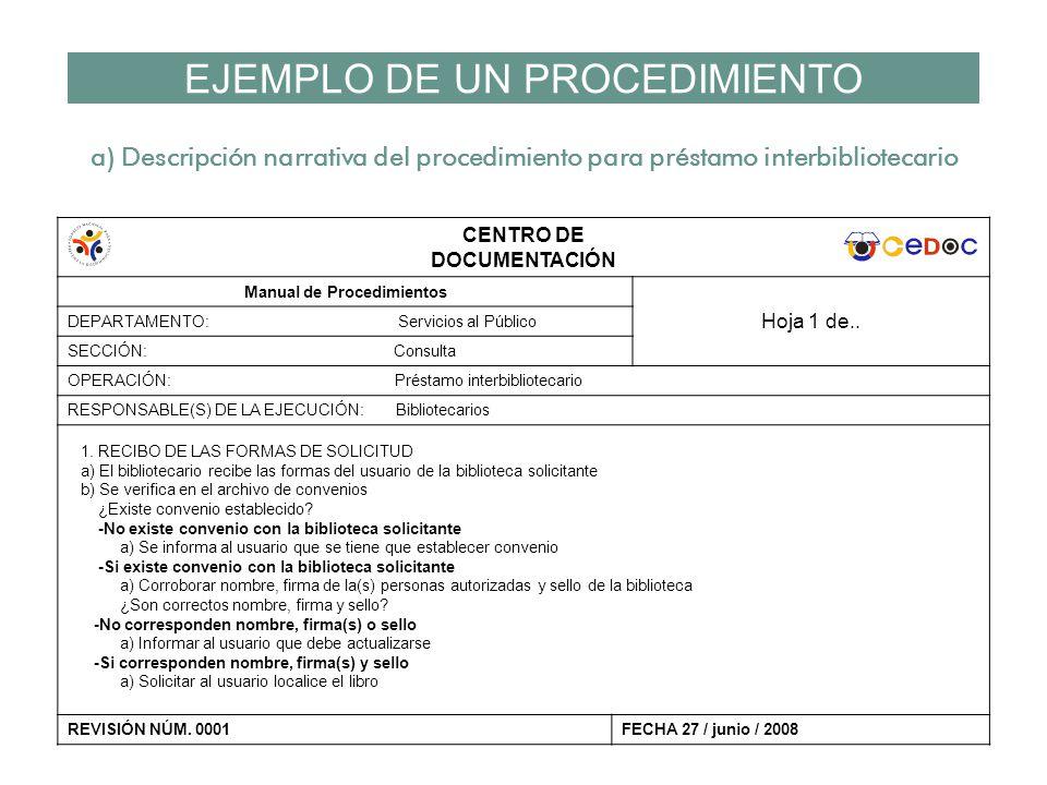 Red nacional de bibliotecas y centros de documentaci n for Ejemplo de manual de procedimientos de un restaurante