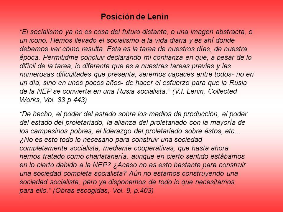 Posición de Lenin