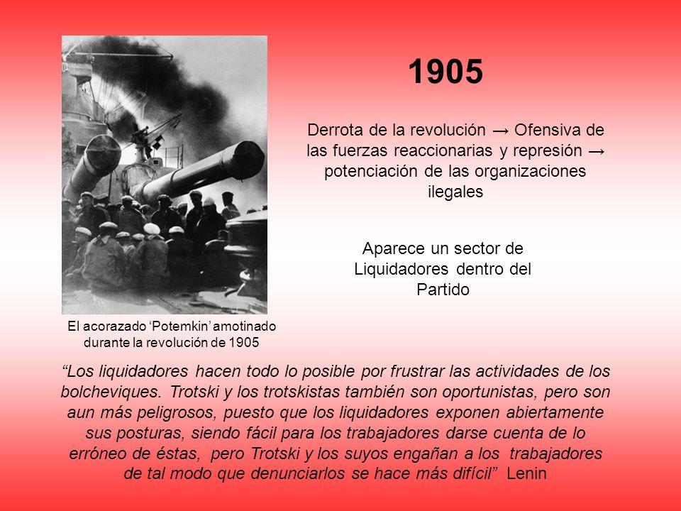 1905 Derrota de la revolución → Ofensiva de las fuerzas reaccionarias y represión → potenciación de las organizaciones ilegales.