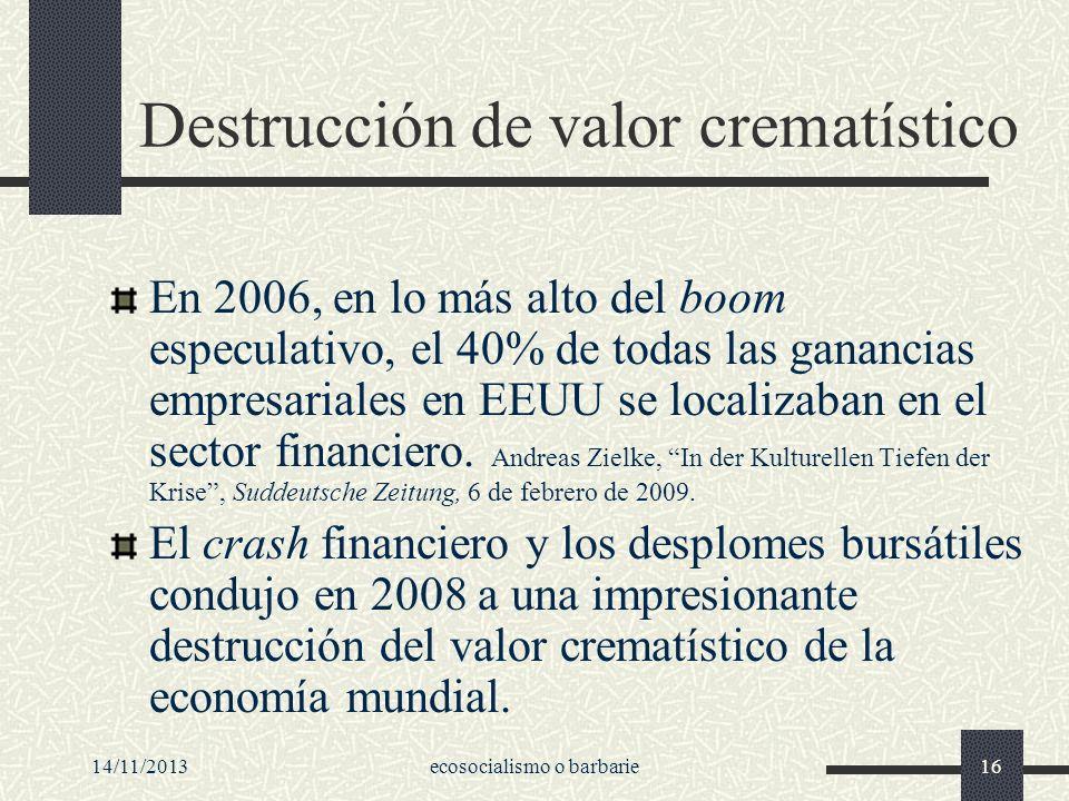 Destrucción de valor crematístico