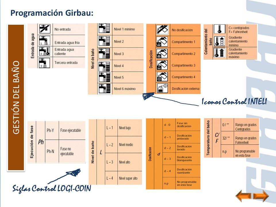 Programación Girbau: GESTIÓN DEL BAÑO Iconos Control INTELI Siglas Control LOGI-COIN
