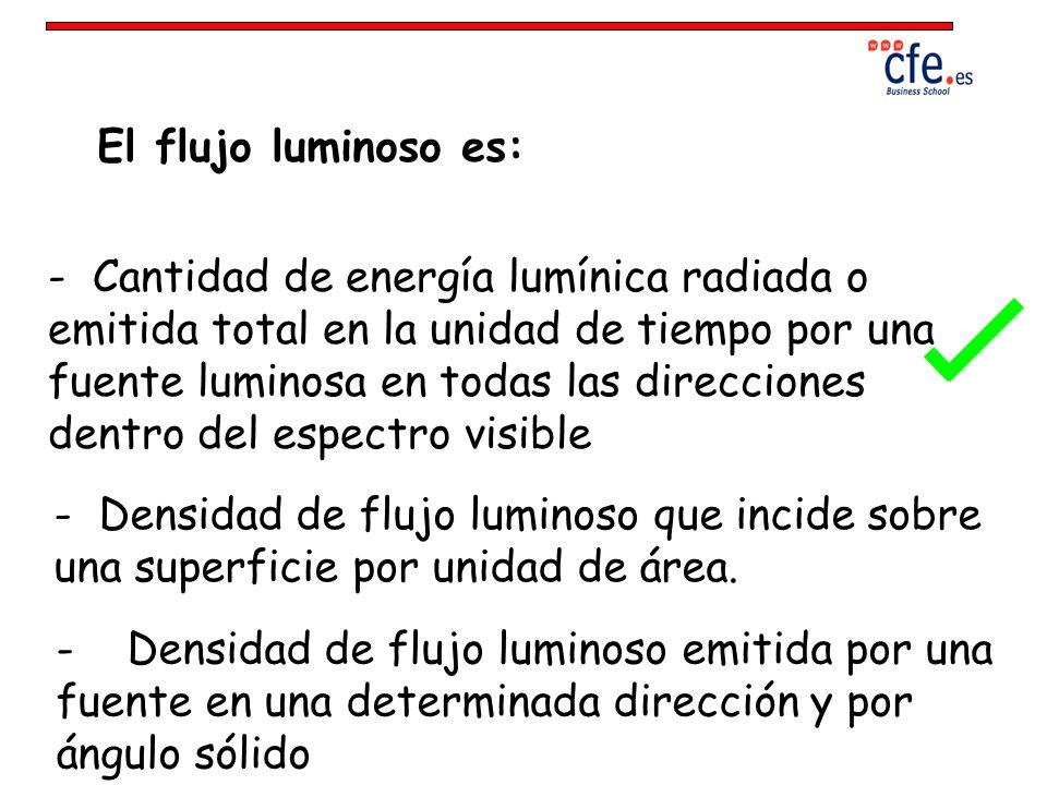 El flujo luminoso es: