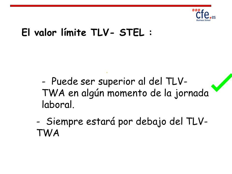 El valor límite TLV- STEL :