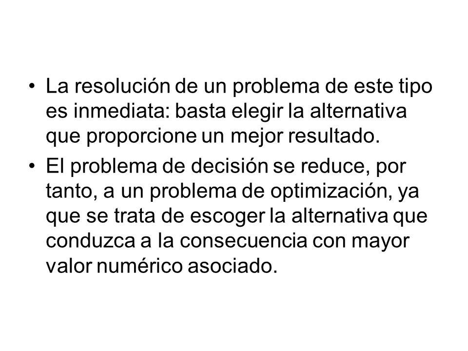 La resolución de un problema de este tipo es inmediata: basta elegir la alternativa que proporcione un mejor resultado.