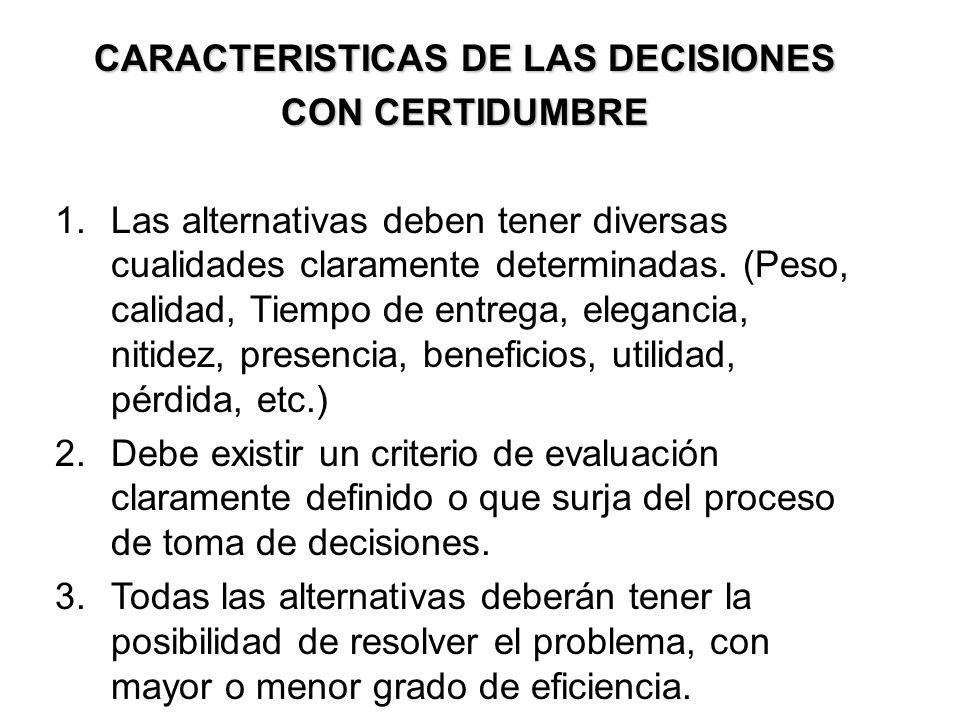 CARACTERISTICAS DE LAS DECISIONES